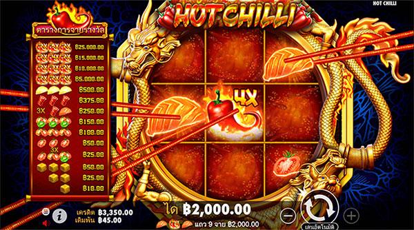 Hot Chilli เกมสล็อตออนไลน์ แนวใหม่กับรูปแบบ ของหม้อสุกี้ ที่คุณจะเล่นไปหิวไป